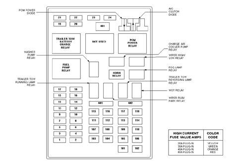 similiar 1998 ford 150 fuse box keywords 1998 ford f 150 4x4 4 6l fuse box diagram 300x198 1998 ford f 150 4x4