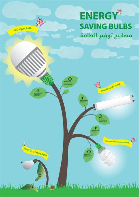 green bulbs infographic poster hamda al kuwari