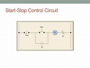 Jogging Operation For Dc And Ac Motors