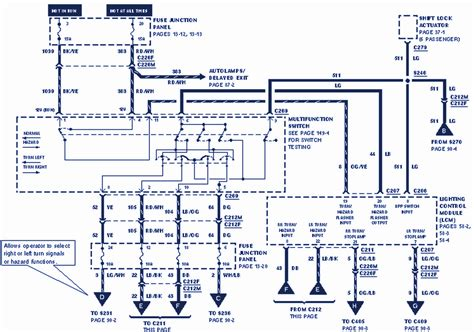 1998 1999 Lincoln Town Car Wiring Diagram by September 2013 Electro Circuit Diaggram