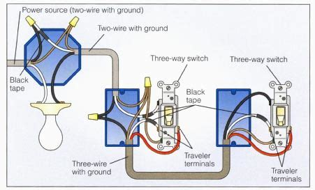 how to wire a three way light switch wiring a 3 way switch