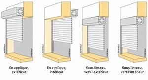 Poser Des Rideaux : poser des volets roulants mesdemos ~ Nature-et-papiers.com Idées de Décoration