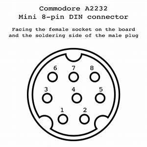 A2232  Amiga Unix Wiki