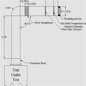 Leviton Double Pole Switch Wiring Diagram