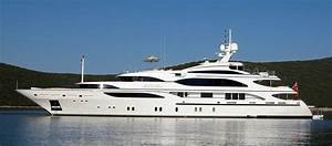 Superyachts Celebrities And Sydney Harbour Any Boat