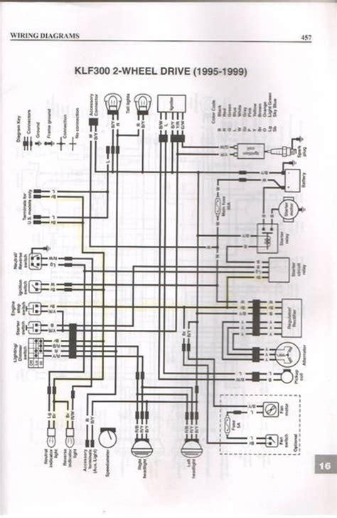 wiring diagram kawasaki bayou klf 300 b readingrat net