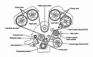 2001 Hyundai Xg300 Engine Diagram Within Hyundai Wiring