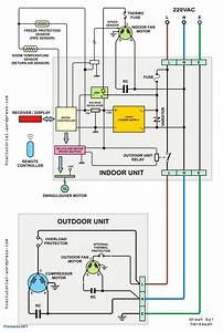 1991 Jayco Wiring Diagram