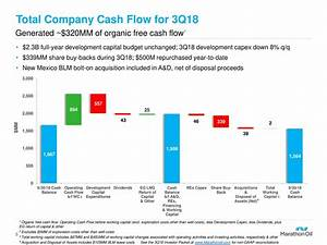 Marathon Oil Corporation 2018 Q3 - Results - Earnings Call ...