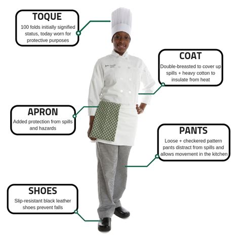 fascinating history   chefs uniform cia