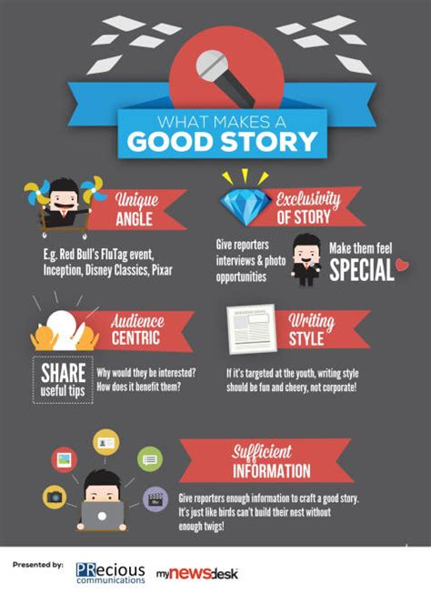 What Makes A Good Story (infographic)  Mynewsdesk. Remote Desktop Mac To Windows. What Is Spinal Decompression Surgery. Live In Nanny Los Angeles Sprague High School. Interest On Savings Account Logo Usb Drive. Rhinoplasty Chicago Il Isaak Bond Investments. Check Your Credit Score For Free Online. Deltec Cozmo Insulin Pump Solar Orange County. Best Debt Consolidation Cms System Comparison