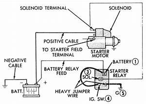 Starter Motor Wire Diagram