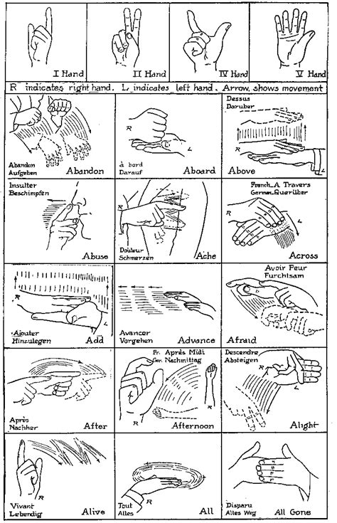 Photoaltan5 Sign Language Words. Hyperglycemic Hyperosmolar Signs. Mild Depression Signs. Horoscope Sign Signs Of Stroke. Green Mucus Signs. Pregnancy Ultrasound Signs. Chalky Signs. Creative Glass Signs Of Stroke. One Hand Signs