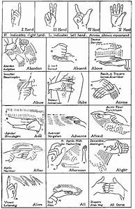 Indian Sign Language