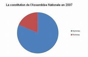 Ii  Dans Le Monde Politique