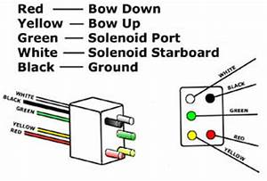 Need Wiring Diagram For A Boat Leveler Trim Tabs