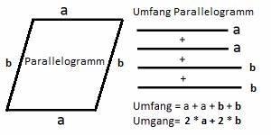 Parallelogramm Diagonale Berechnen : der umfang von quadrat rechteck und parallelogramm ~ Themetempest.com Abrechnung