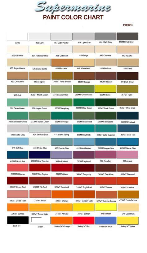 paint color chart boat stuff paint colour