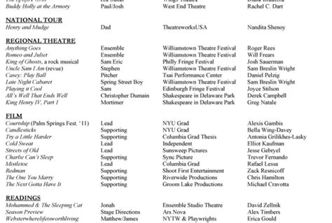 theatre acting resume format qualifications resume technical theatre resume templates sle actors resume beginner acting