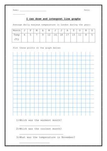 Line Graphs By Hilly577  Teaching Resources Tes