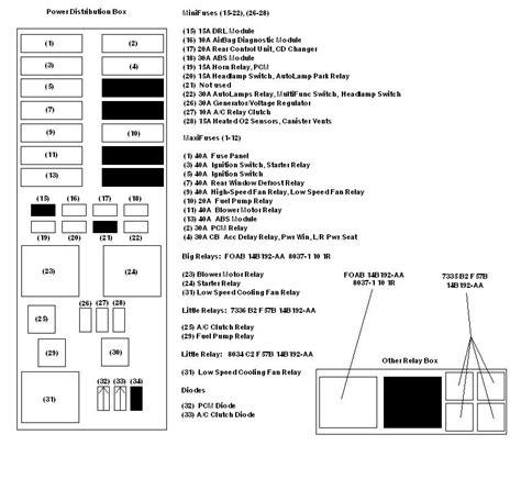 2007 Ford Tauru Se Fuse Box by 2000 Ford Taurus Fuse Diagram