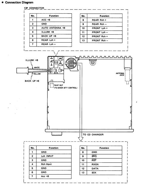 pioneer avh p2300dvd wiring harness diagram gallery