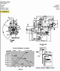 Iveco Cursor 13 Te X Tier3 Service Manual