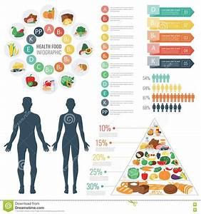 Health Food Infographic  Food Pyramid  Healthy Eating