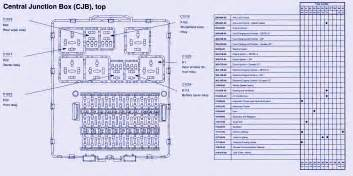 similiar 2004 ford focus fuse diagram keywords 2004 ford focus fuse diagram