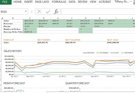 monthly sales report  forecast template  excel