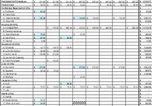 Aud Usd 5 Year Chart Create A Basic Bookkeeping Excel Spreadsheet For Your