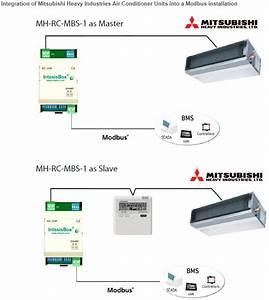 Mitsubishi Heavy Industries Controller Manual
