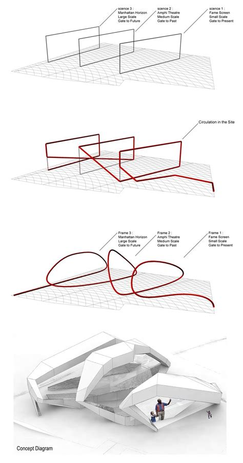 Diagram In Architecture by Architectural Concept Diagrams Search Project