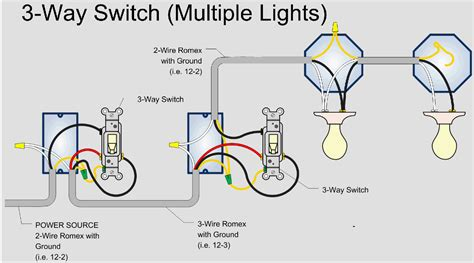 Way Switch Wiring Multiple Lights Electrical Blog