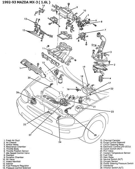 88 Mazda 323 Wiring Diagram by Mazda 1986 93 Diagramas Esquemas Ubic De Comp