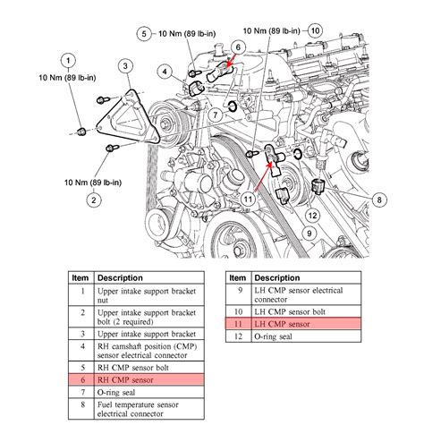 Cadillac Ct Wiring Diagram 2004 by 2004 Lincoln Town Car Exhaust Wiring Diagram And Fuse Box