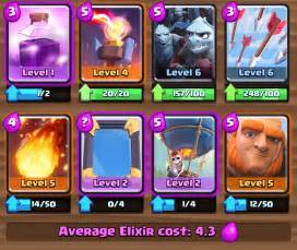 Top Decks Clash Royale by Best Clash Royale Decks And Cards Collection Apple Lives