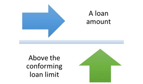 jumbo mortgages definition rates  loan limits