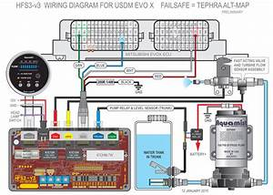 Mitsubishi Evo  Usdm  Wiring Diagrams For Hfs-3  All Us Models