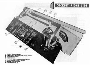X-15 cockpit right side