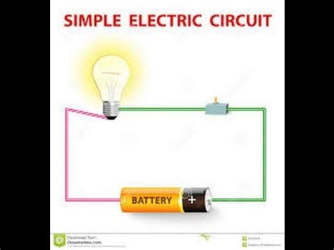 Basic Electronic Circuit Switch Power Cell Load