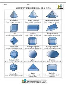 Pics Photos - 3d Geometric Shapes Geometry First Gif