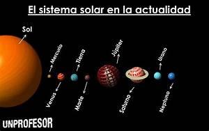 Cuántos planetas hay en el sistema solar actualmente
