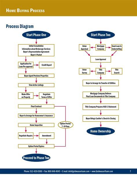 pre buyers guide sample