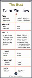 The best paint finish and sheen for drywall trim for What kind of paint to use on kitchen cabinets for bathroom wall art pictures