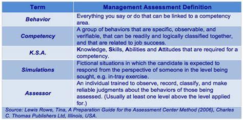preparing for a management assessment center