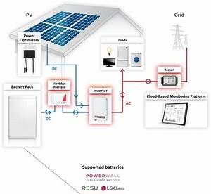 34 Tesla Powerwall 2 Wiring Diagram