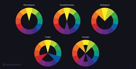 color combinations 40 eye catching color combinations in display ads