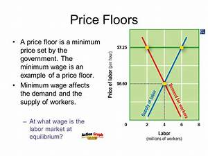 chapter 6 prices section 1 ppt video online download With minimum wage price floor