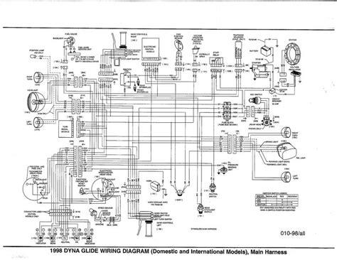 1999 harley fxst wiring diagram for dummies free wiring diagram